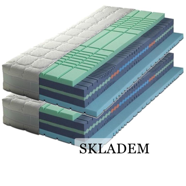 matrace-graphite-max-skladem
