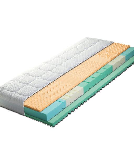 matrace-z-paměťové-pěny-onyx-lux