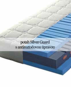potah-silver-guard-s-antiroztocovou-upravou